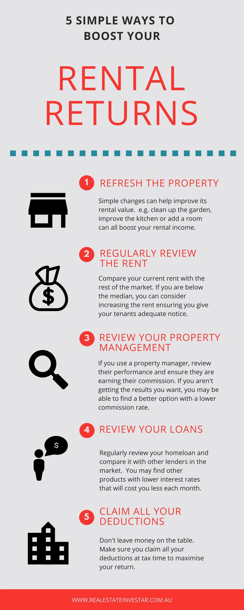 5 ways to boost rental return