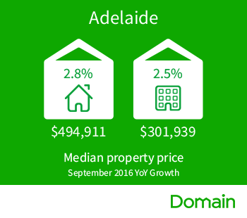 Domain_Median_House_Price_Adelaide_Sept2016.png