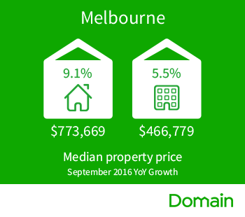 Domain_Median_House_Price_Melbourne_Sept2016..png