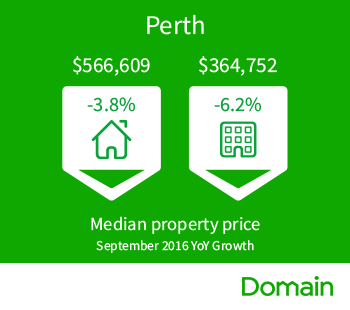 Domain_Median_House_Price_Perth_Sept2016.png