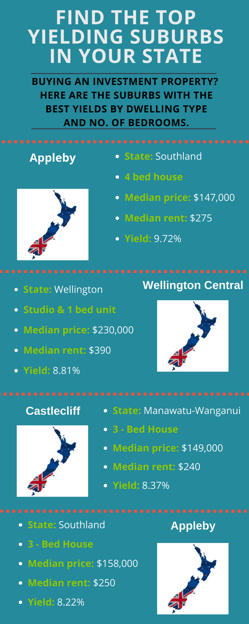 NZ State Yielding Infographic (3).png