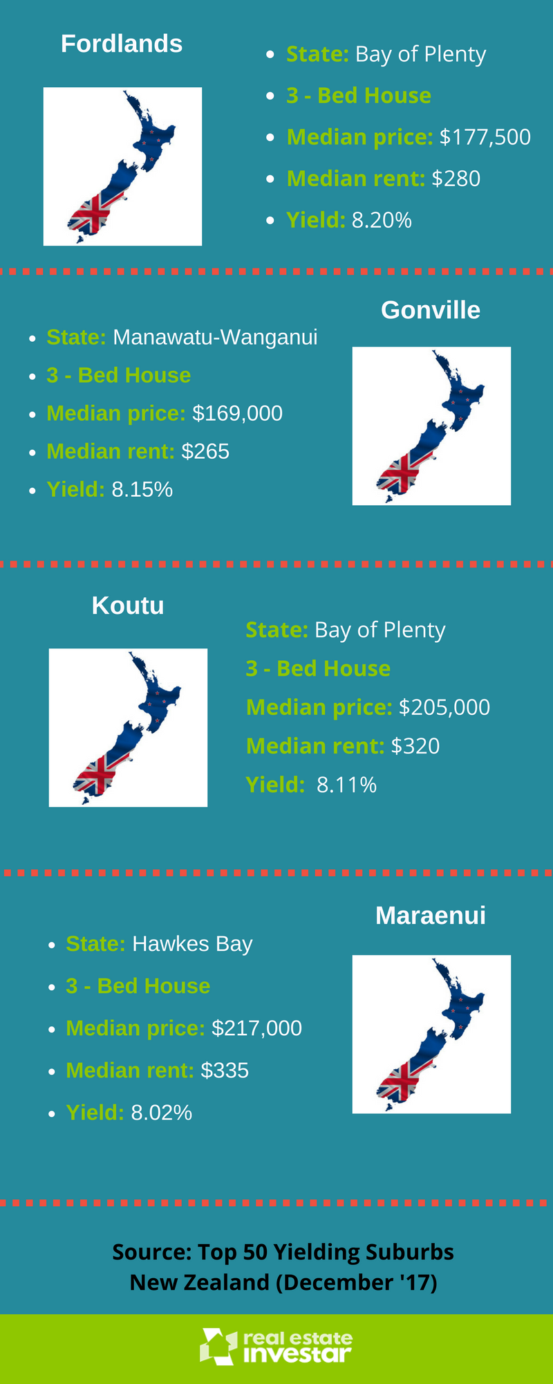 NZ State Yielding Infographic (4).png