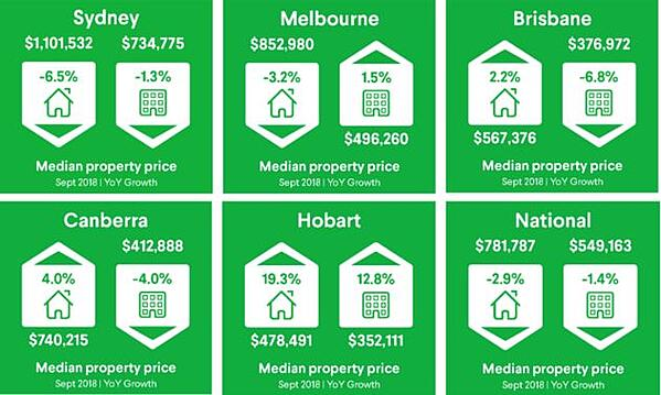 house price report