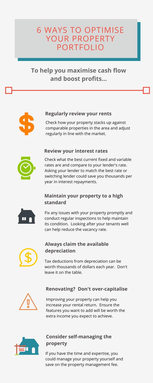 6 ways to optimise your property portfolio