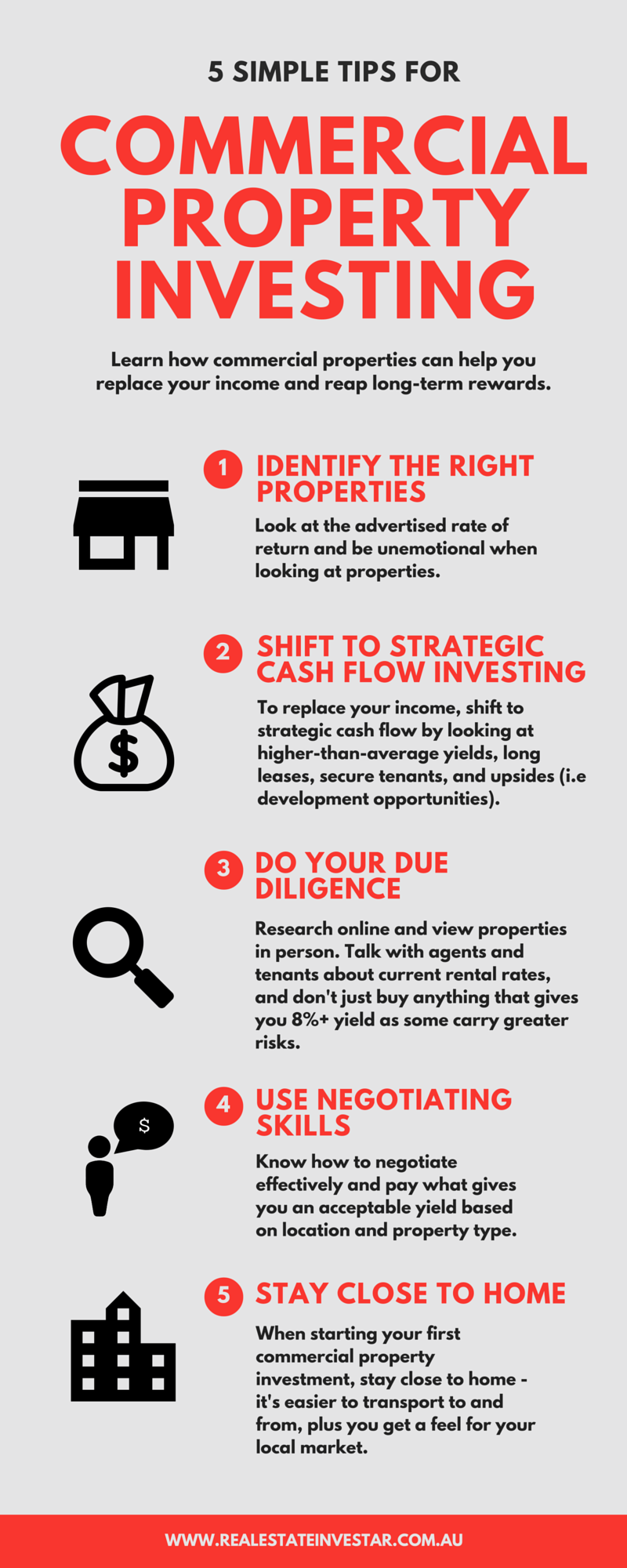 commercial property investing