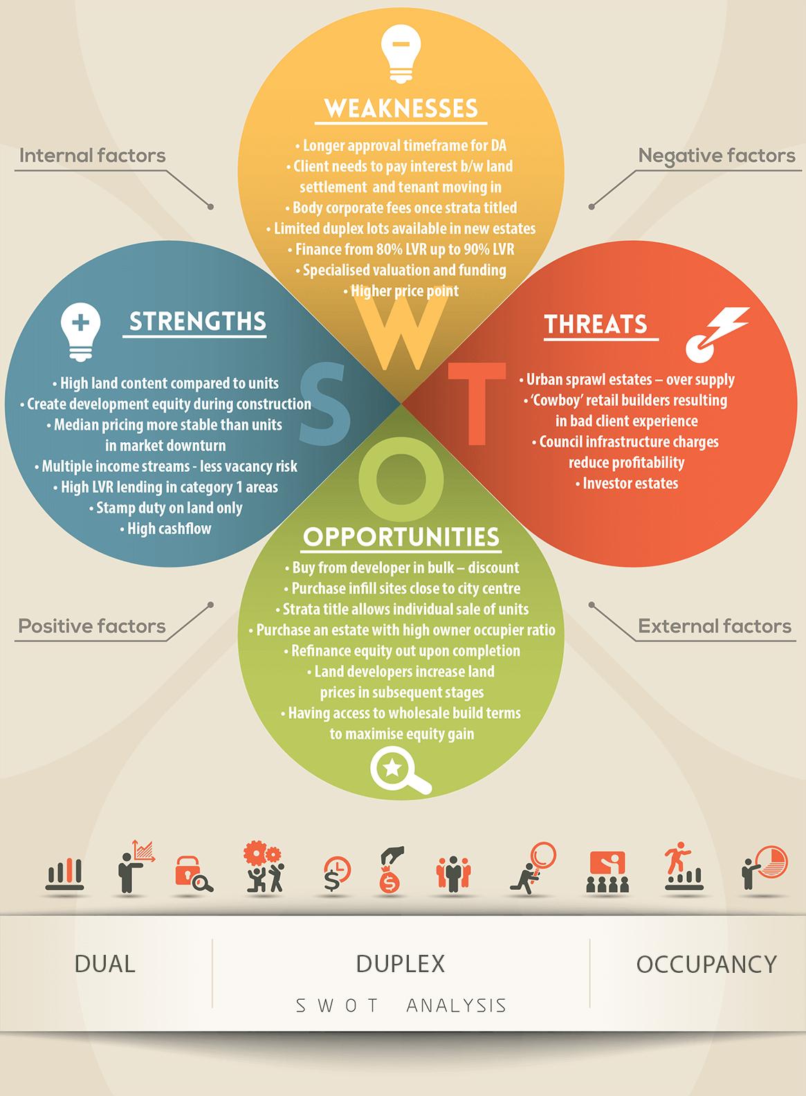 dual_occupancy_duplex_infographic