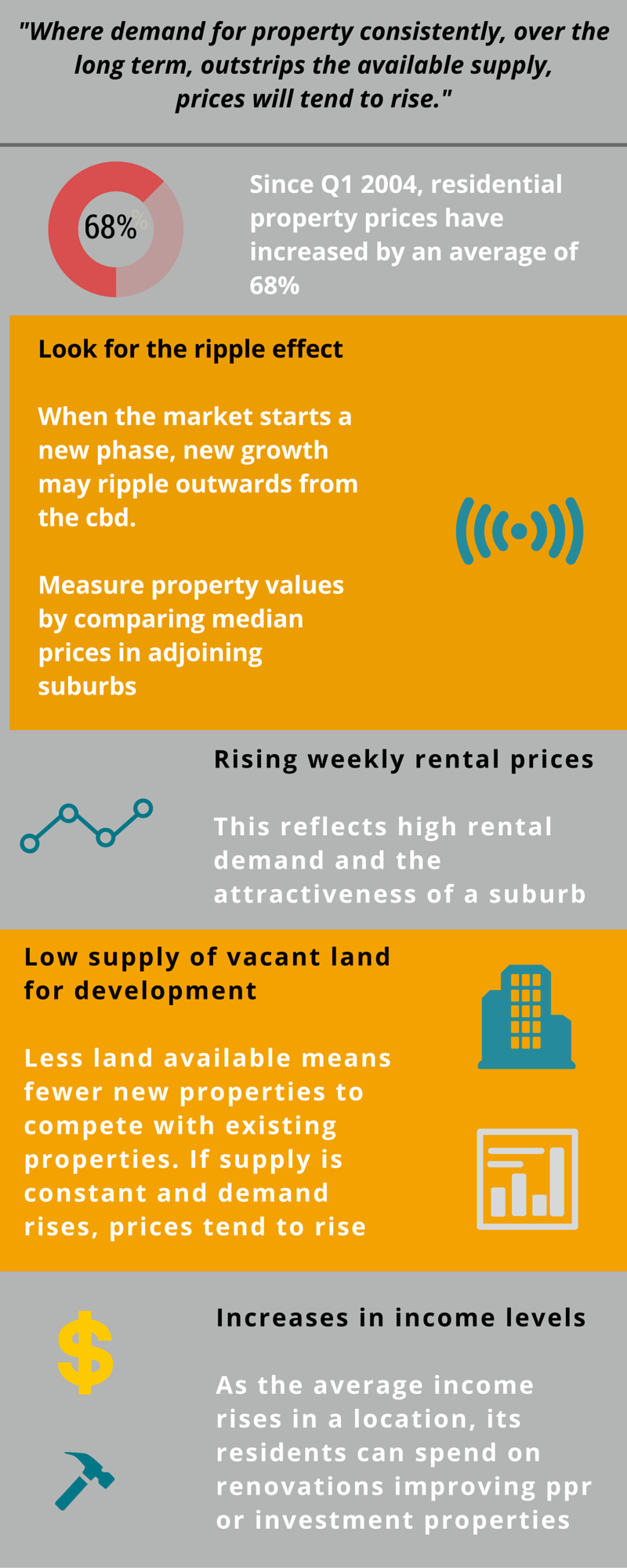 how_to_spot_a_growth_suburb_2.png