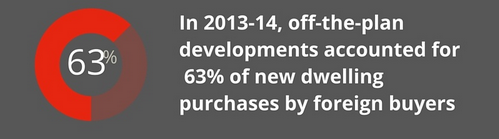 off the plan purchases by foreign buyers