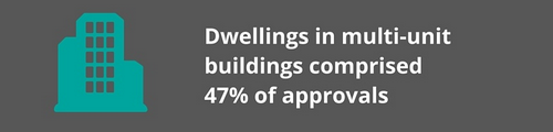 high rise building approvals