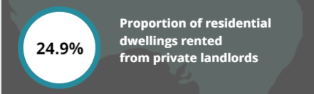 residential_dwellings_rented_from_private_landlords_-1.png